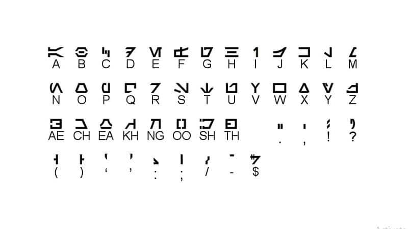 Aurebesh Font Family Download