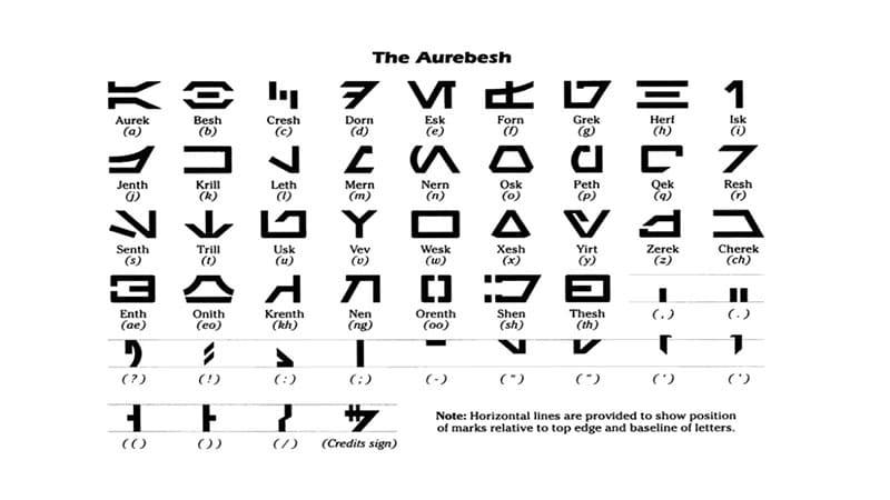 Aurebesh Font Free Download
